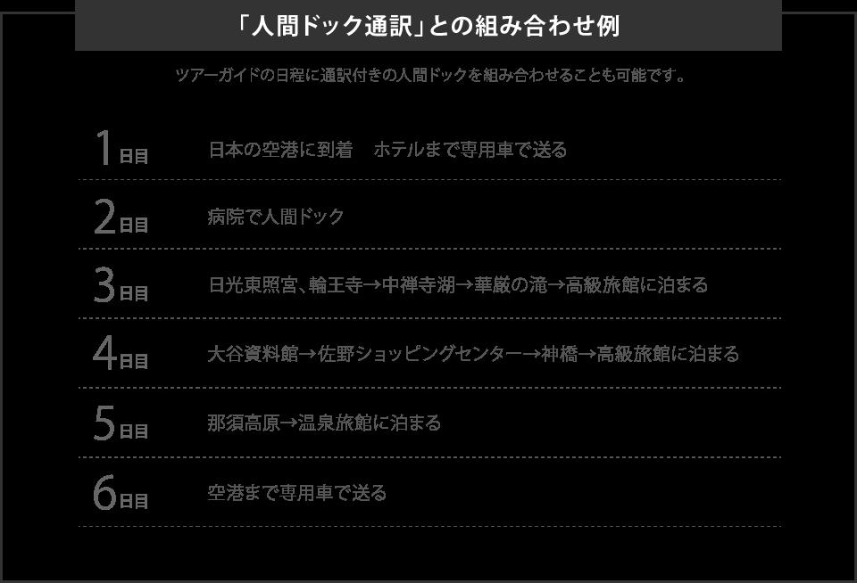 人間ドック通訳との組み合わせ例